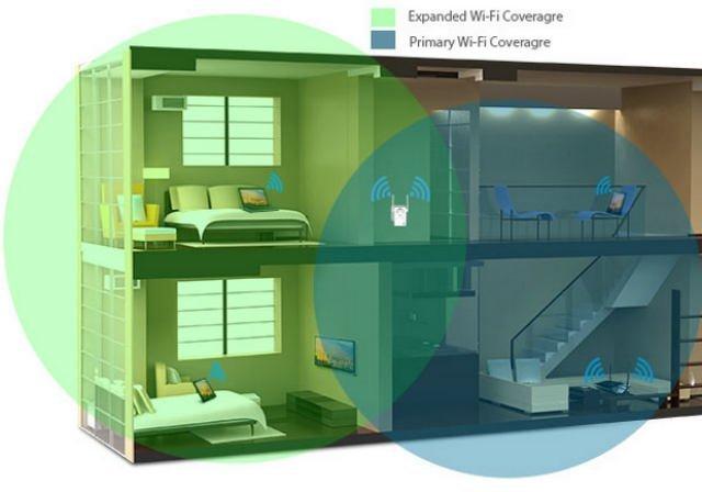 Best Wifi Range Extender To Extend Wireless Network