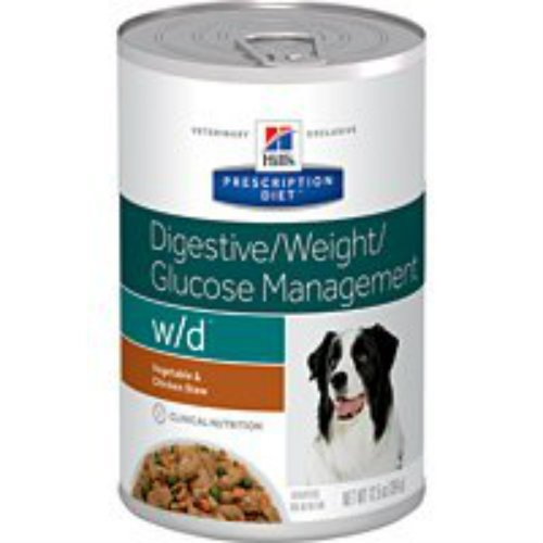 best dog food review buying guide