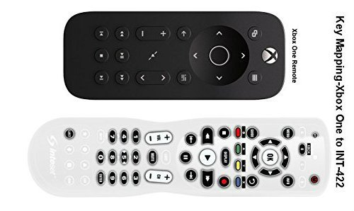 Universal Backlit IR Learning Remote for Apple TV Xbox One Roku Media Center